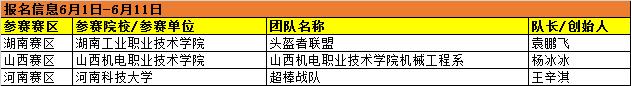 职业组.png